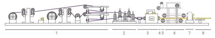 Linha contínua Panisol